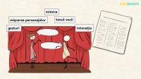 Dialogul și monologul în textul scris și în spectacol