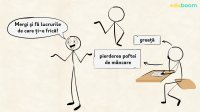 Tracul comunicativ. Strategii de gestionare a tracului comunicativ