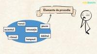 Modificarea conturului intonațional și a mărcilor prozodice pentru a transmite emoții