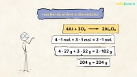 Algoritmul de calcul