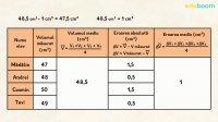 Mărimi fizice și unități de măsură. Consolidare. Partea I