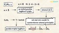 Serie omoloagă, denumire, structură, izomerie