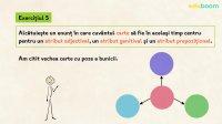 Posibilități combinatorii ale subsatntivului, grupul nominal. Aplicații